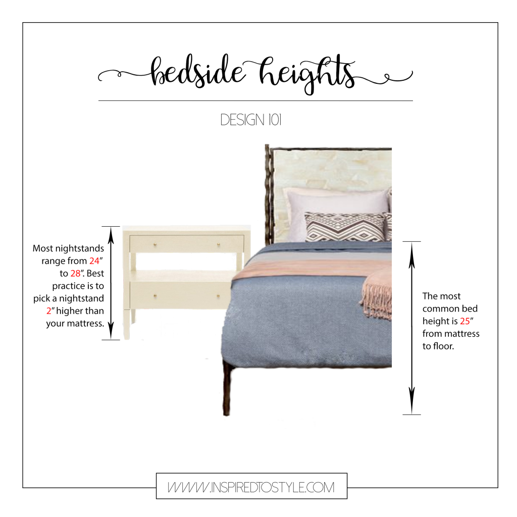 Picture of: How To Pick The Perfect Bedside Table Inspired To Style