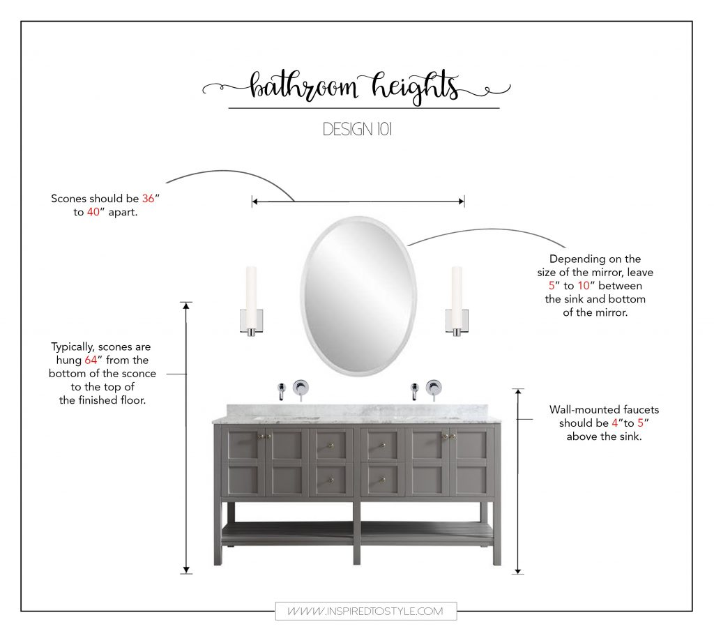What Height To Hang Wall Sconces In Bathroom : Design 101: How High To Place Your Bathroom Fixtures - Inspired To Style
