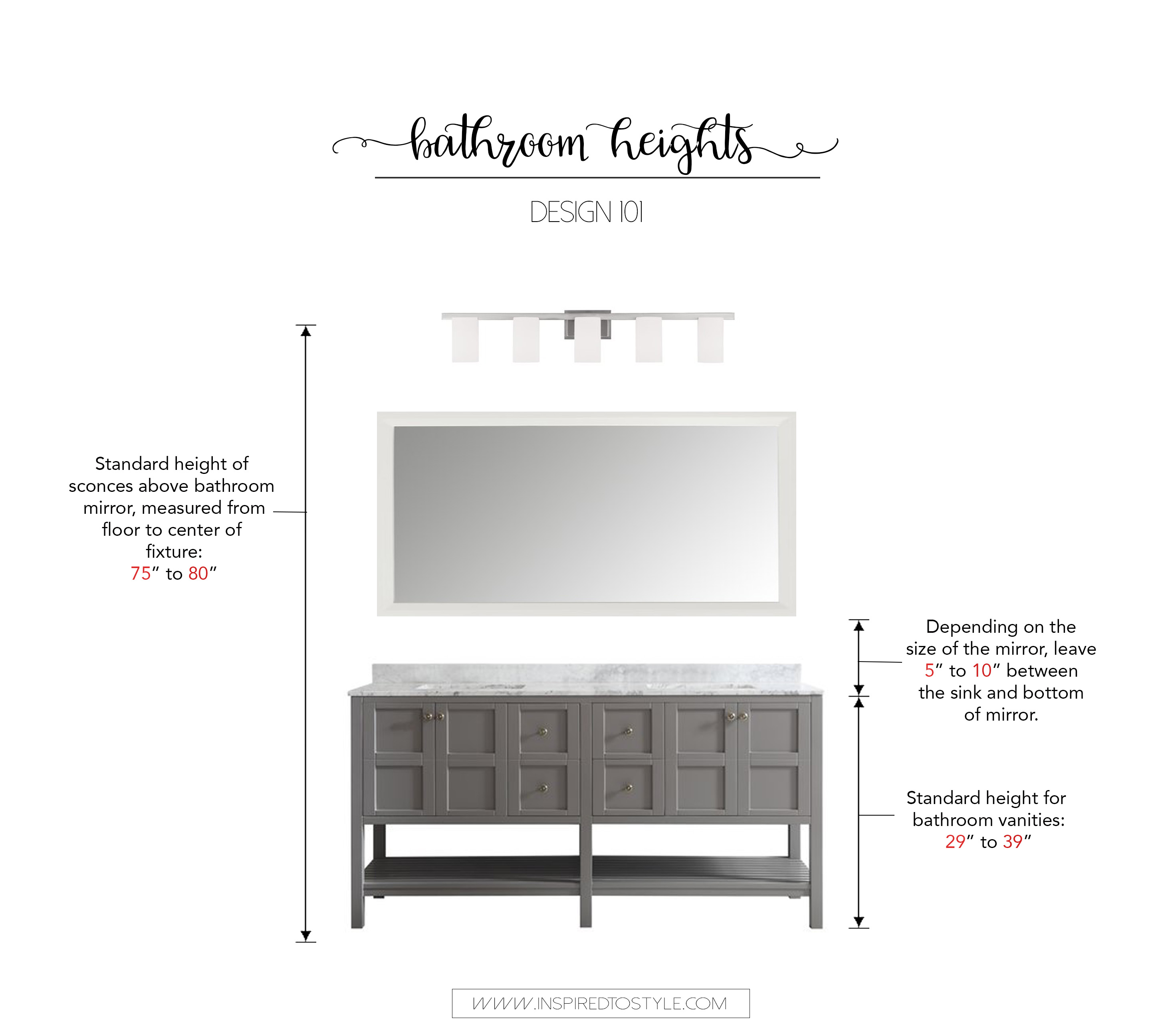 How High To Hang Vanity Lights : Design 101: How High To Place Your Bathroom Fixtures - Inspired To Style